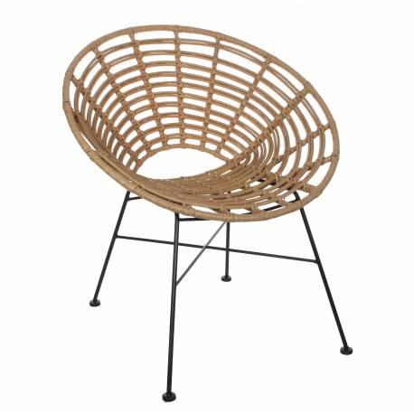 fauteuil rond rotin exterieur - Agencement de jardin aux ...