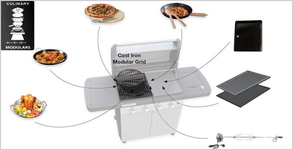 plat pour barbecue a gaz